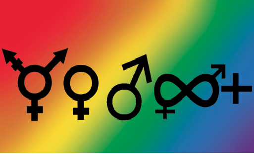 Shown above are symbols of gender identity. While the list is extensive, it's important to recognize every and all identities in today's growing climate. Left to right: transgender, female, male, intersex, with a plus sign to recognize all other gender identities.