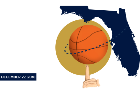 Men's basketball prepares to heat up in Florida