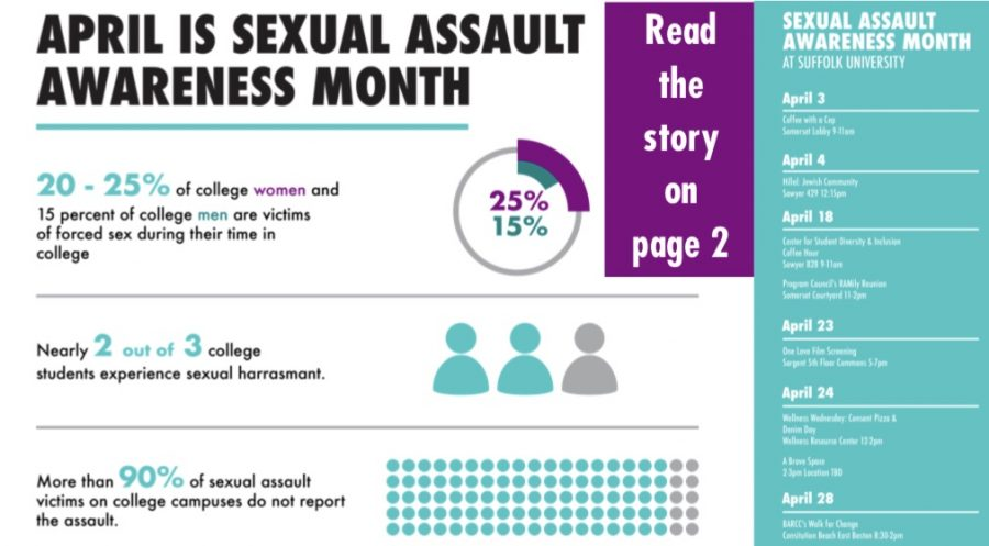 Mass. proposes changes to to Title IX, Suffolk promotes Sexual Assault Awareness Month
