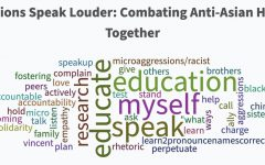 A word cloud of terms the Suffolk community came up at the end of an event Thursday. These words described what it means to them to combat anti-Asian hate.